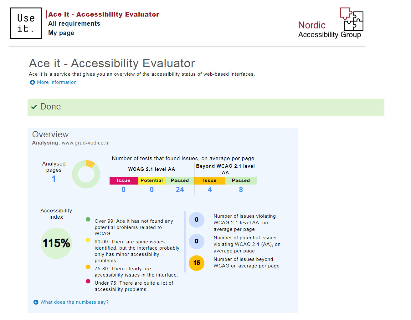 Ace it – Accessibility Evaluator